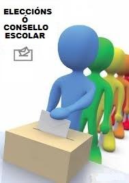 COMPOSICIÓN CONSELLO ESCOLAR.